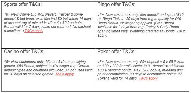 Check here the Coral Sign up Offers T&Cs
